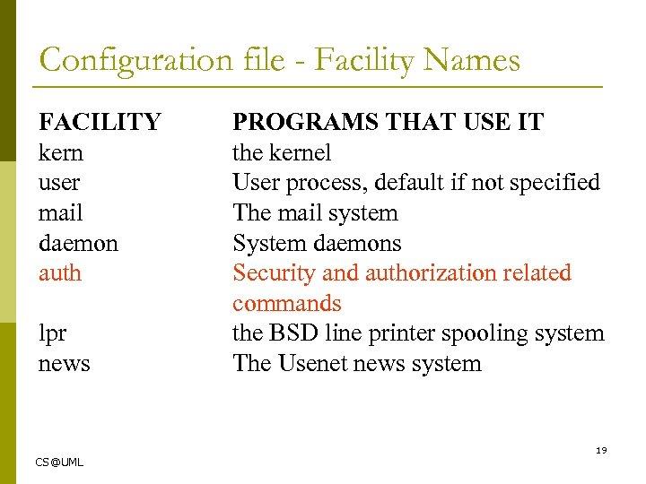 Configuration file - Facility Names FACILITY kern user mail daemon auth lpr news PROGRAMS