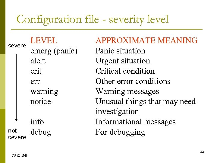 Configuration file - severity level severe not severe LEVEL emerg (panic) alert crit err