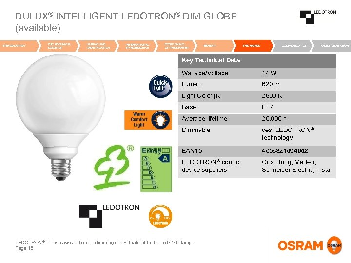 DULUX® INTELLIGENT LEDOTRON® DIM GLOBE (available) INTRODUCTION THE TECHNICAL SOLUTION NAMING AND IDENTIFICATION INTERNATIONAL