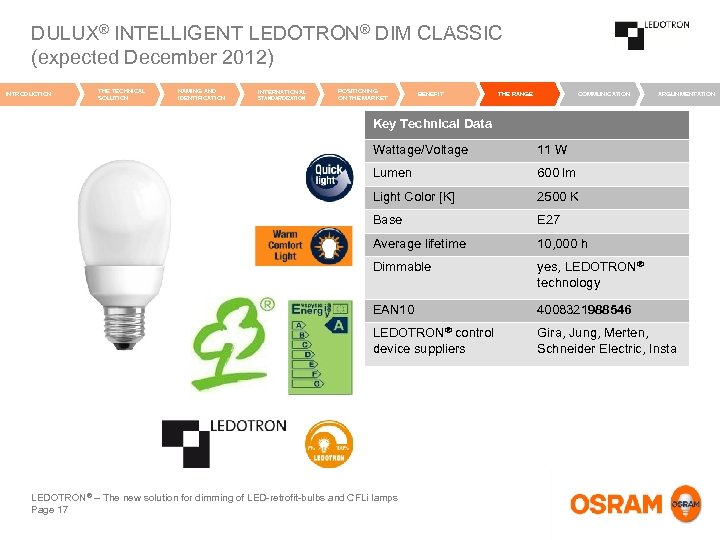 DULUX® INTELLIGENT LEDOTRON® DIM CLASSIC (expected December 2012) INTRODUCTION THE TECHNICAL SOLUTION NAMING AND