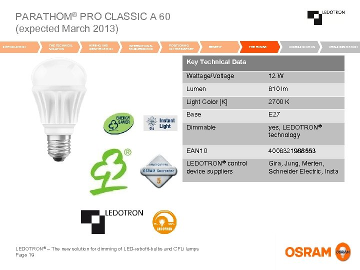 PARATHOM® PRO CLASSIC A 60 (expected March 2013) INTRODUCTION THE TECHNICAL SOLUTION NAMING AND
