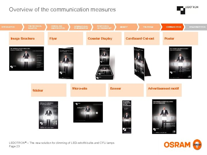 Overview of the communication measures INTRODUCTION THE TECHNICAL SOLUTION Image Brochure Sticker NAMING AND