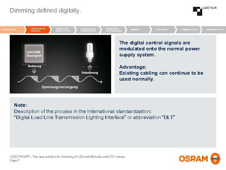 Dimming defined digitally. INTRODUCTION THE TECHNICAL SOLUTION NAMING AND IDENTIFICATION INTERNATIONAL STANDARDIZATION POSITIONING ON