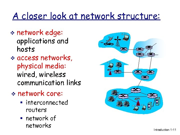 A closer look at network structure: network edge: applications and hosts v access networks,