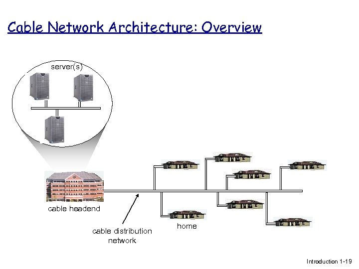 Cable Network Architecture: Overview server(s) cable headend cable distribution network home Introduction 1 -19
