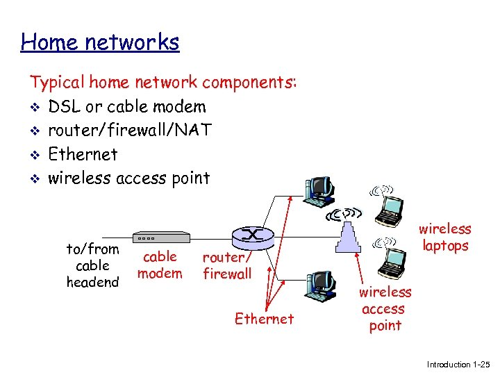 Home networks Typical home network components: v DSL or cable modem v router/firewall/NAT v