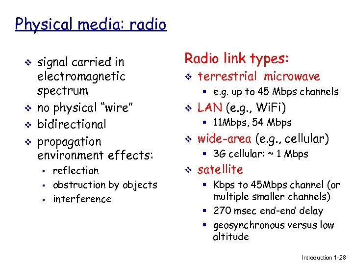 "Physical media: radio v v signal carried in electromagnetic spectrum no physical ""wire"" bidirectional"