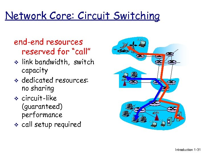 "Network Core: Circuit Switching end-end resources reserved for ""call"" v v link bandwidth, switch"