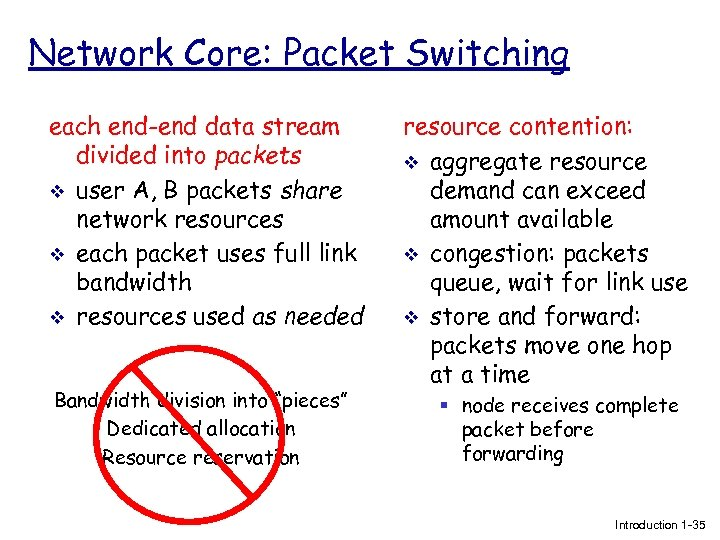 Network Core: Packet Switching each end-end data stream divided into packets v user A,