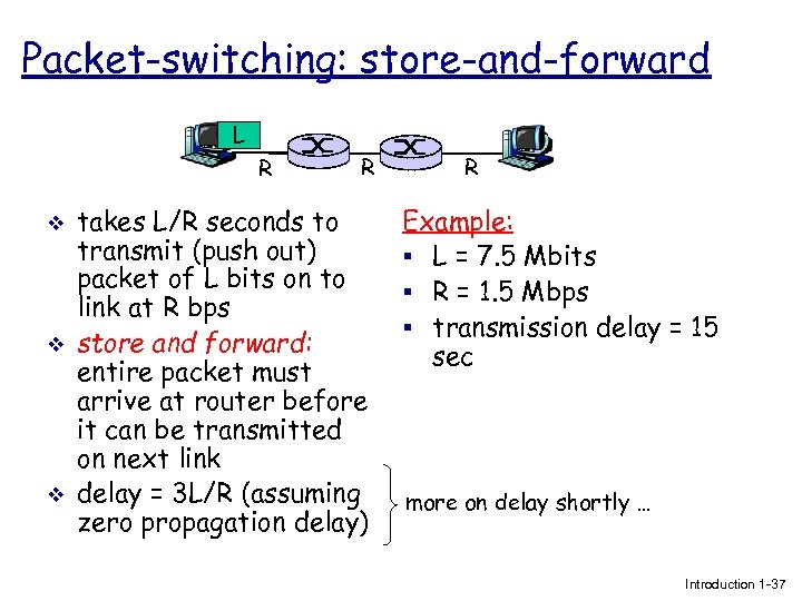 Packet-switching: store-and-forward L R v v v R takes L/R seconds to transmit (push
