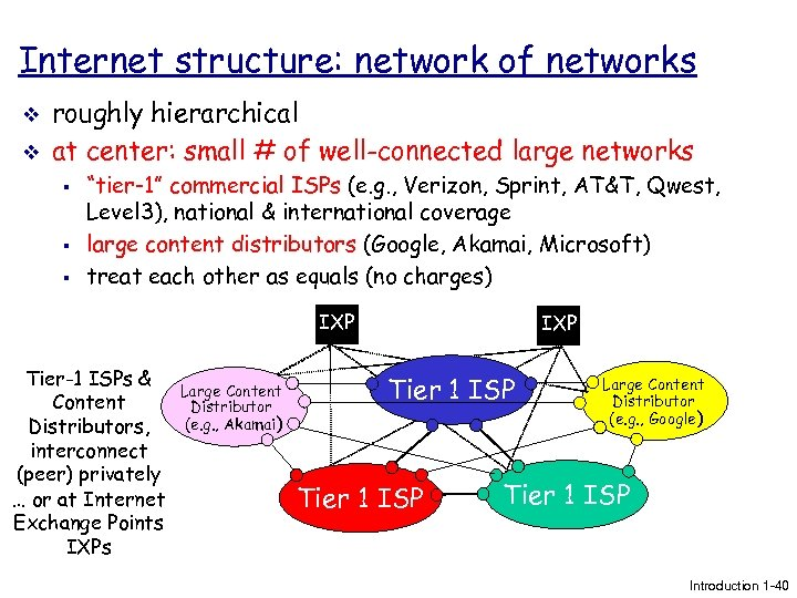 Internet structure: network of networks v v roughly hierarchical at center: small # of