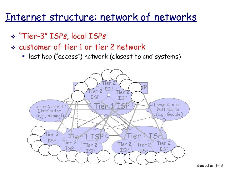 "Internet structure: network of networks v v ""Tier-3"" ISPs, local ISPs customer of tier"