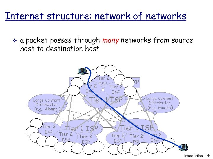 Internet structure: network of networks v a packet passes through many networks from source