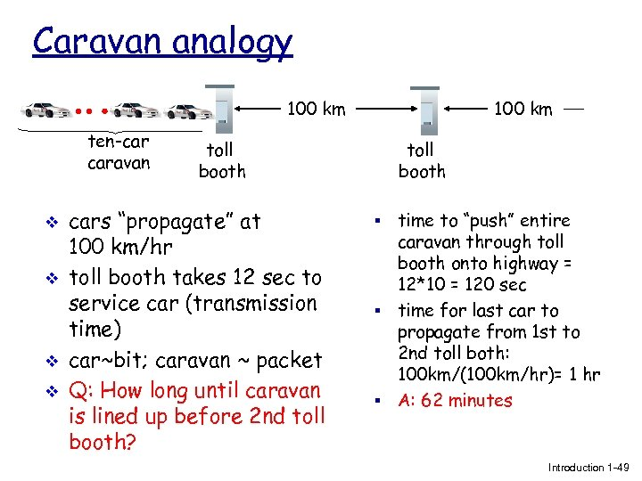 "Caravan analogy 100 km ten-car caravan v v 100 km toll booth cars ""propagate"""