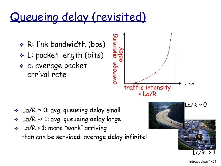 v v v R: link bandwidth (bps) L: packet length (bits) a: average packet
