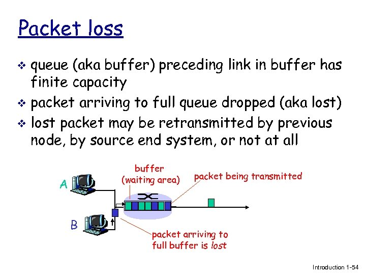 Packet loss queue (aka buffer) preceding link in buffer has finite capacity v packet