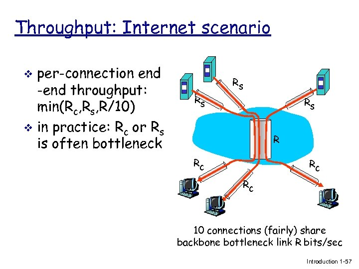 Throughput: Internet scenario per-connection end -end throughput: min(Rc, Rs, R/10) v in practice: Rc