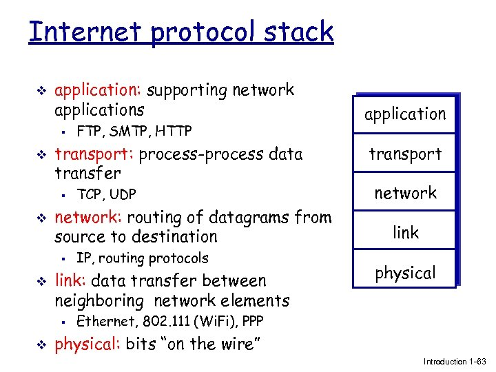 Internet protocol stack v application: supporting network applications § v transport: process-process data transfer