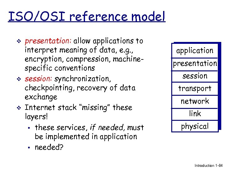 ISO/OSI reference model v v v presentation: allow applications to interpret meaning of data,