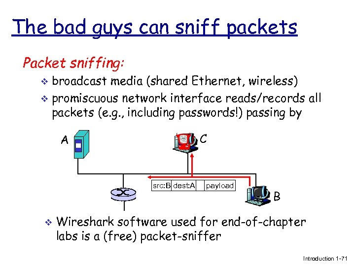 The bad guys can sniff packets Packet sniffing: broadcast media (shared Ethernet, wireless) v