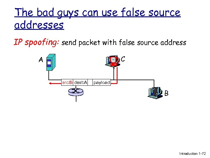 The bad guys can use false source addresses IP spoofing: send packet with false