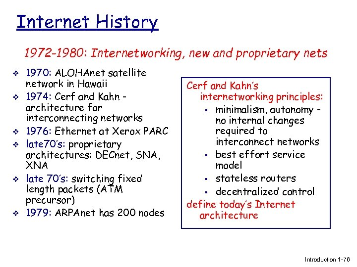 Internet History 1972 -1980: Internetworking, new and proprietary nets v v v 1970: ALOHAnet