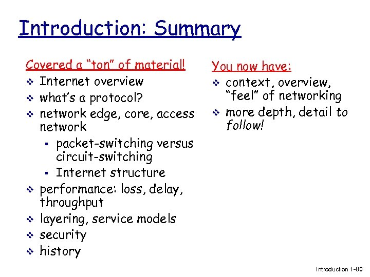 "Introduction: Summary Covered a ""ton"" of material! v Internet overview v what's a protocol?"