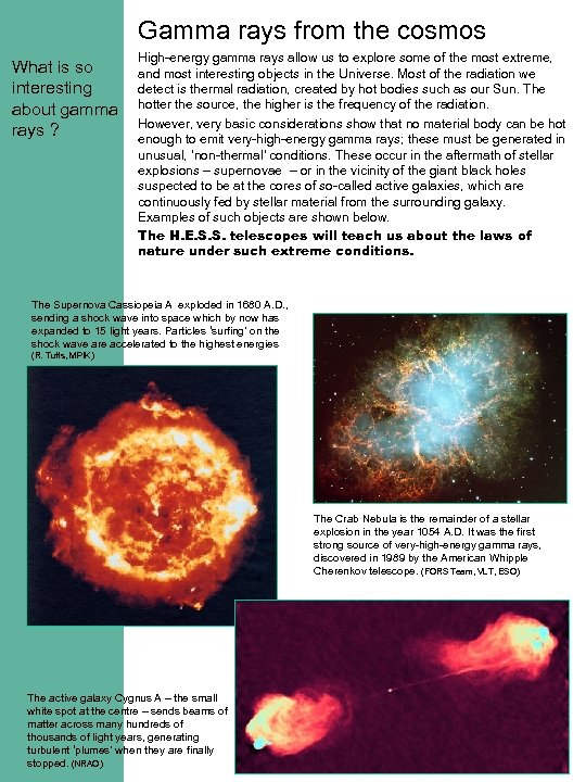 Gamma rays from the cosmos What is so interesting about gamma rays ? High-energy
