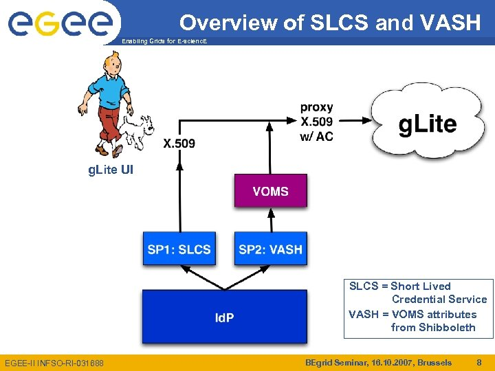 Overview of SLCS and VASH Enabling Grids for E-scienc. E g. Lite UI SLCS