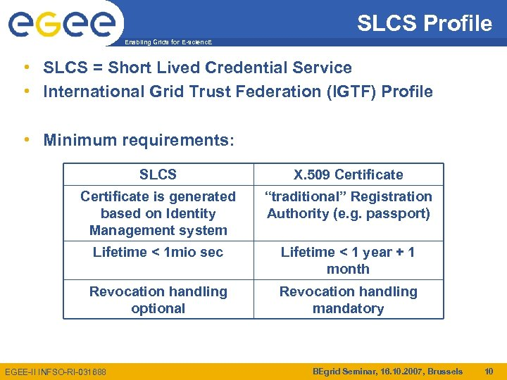 SLCS Profile Enabling Grids for E-scienc. E • SLCS = Short Lived Credential Service