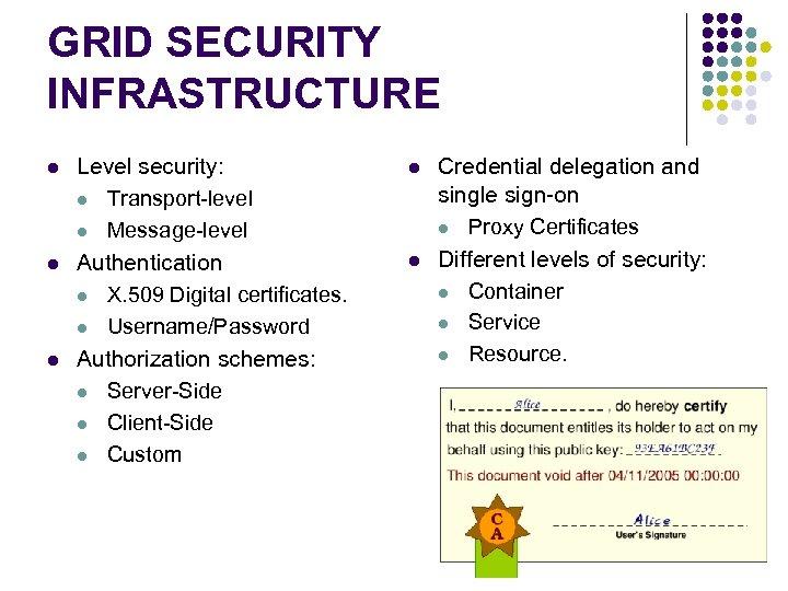 GRID SECURITY INFRASTRUCTURE l l l Level security: l Transport-level l Message-level Authentication l