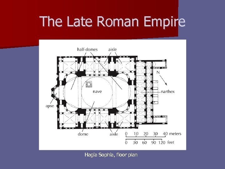 The Late Roman Empire Hagia Sophia, floor plan