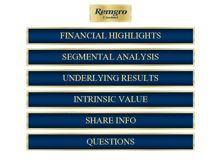 FINANCIAL HIGHLIGHTS SEGMENTAL ANALYSIS UNDERLYING RESULTS INTRINSIC VALUE SHARE INFO QUESTIONS