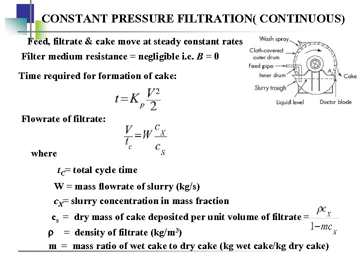 CONSTANT PRESSURE FILTRATION( CONTINUOUS) Feed, filtrate & cake move at steady constant rates Filter