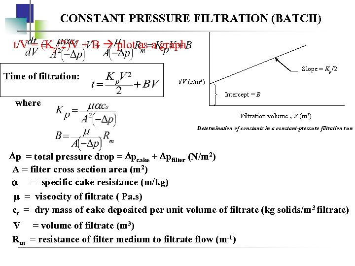 CONSTANT PRESSURE FILTRATION (BATCH) t/V = (Kp/2)V + B plot as a graph Time