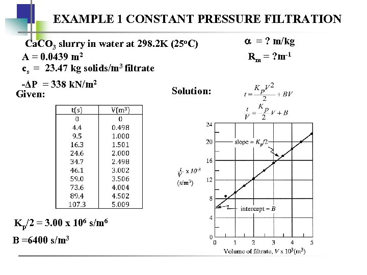 EXAMPLE 1 CONSTANT PRESSURE FILTRATION Ca. CO 3 slurry in water at 298. 2