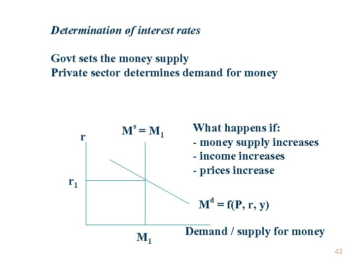 Determination of interest rates Govt sets the money supply Private sector determines demand for