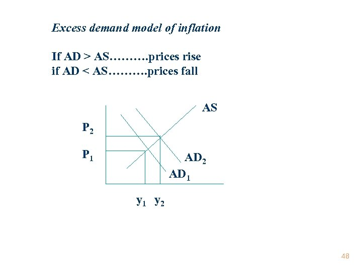 Excess demand model of inflation If AD > AS………. prices rise if AD <