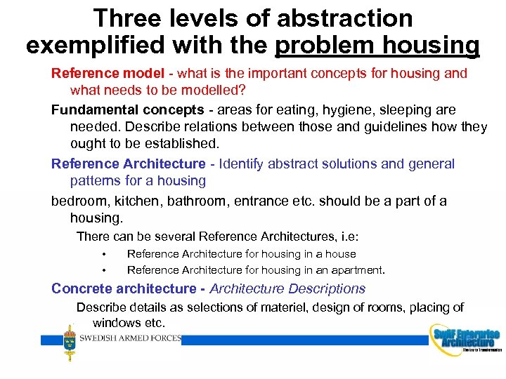 Three levels of abstraction exemplified with the problem housing Reference model - what is