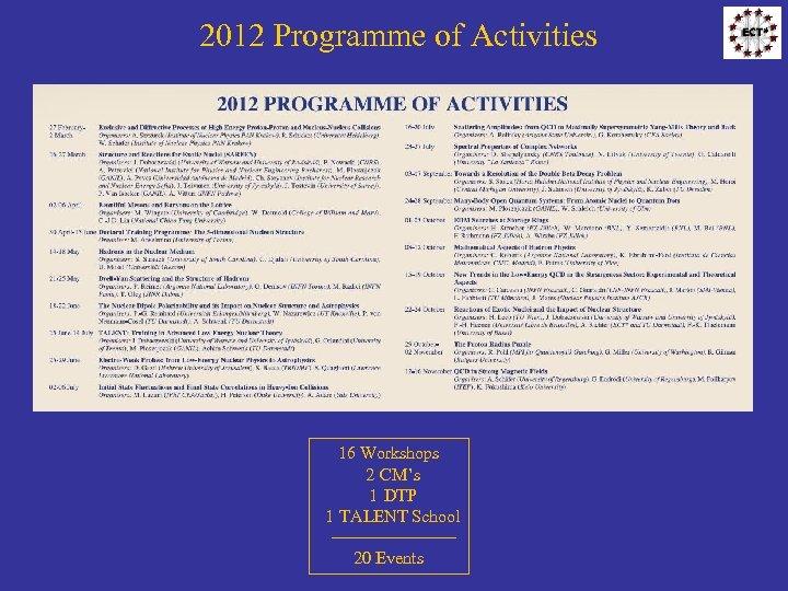 2012 Programme of Activities 16 Workshops 2 CM's 1 DTP 1 TALENT School 20