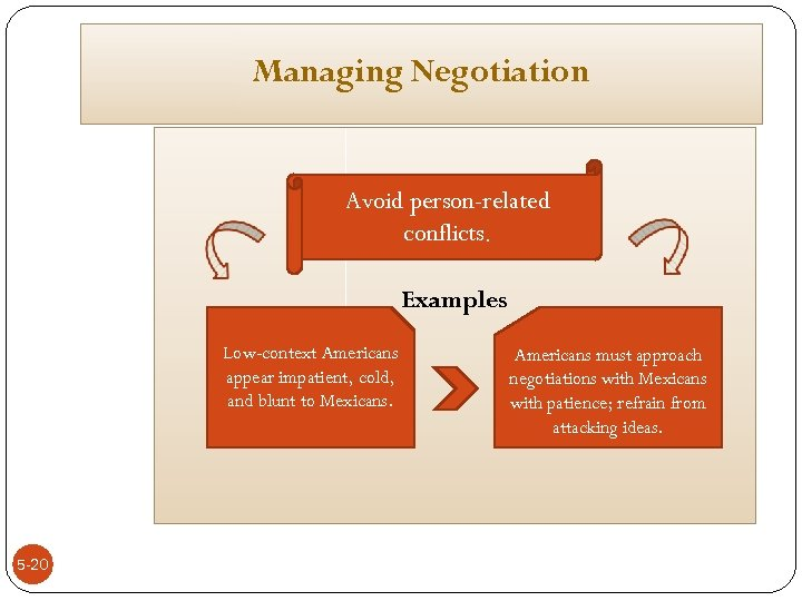 negotiation and decision making a food service Involving children in decision making 3  for service organisations and government agencies as   negotiation: 3.