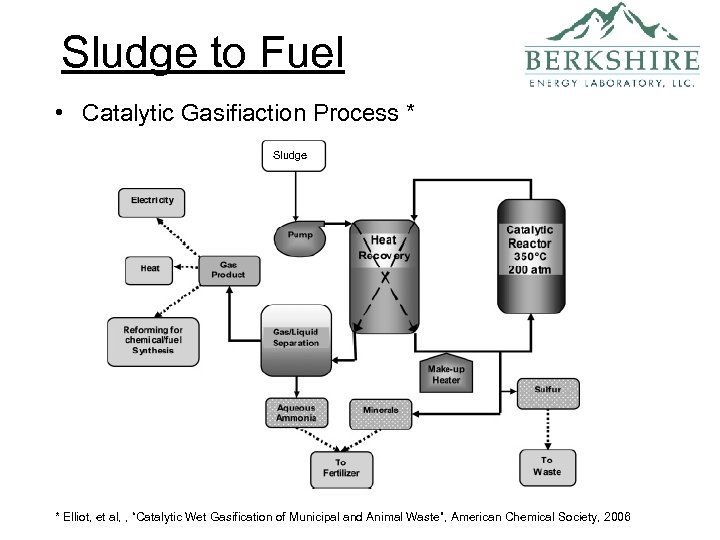 Sludge to Fuel • Catalytic Gasifiaction Process * Sludge * Elliot, et al, ,