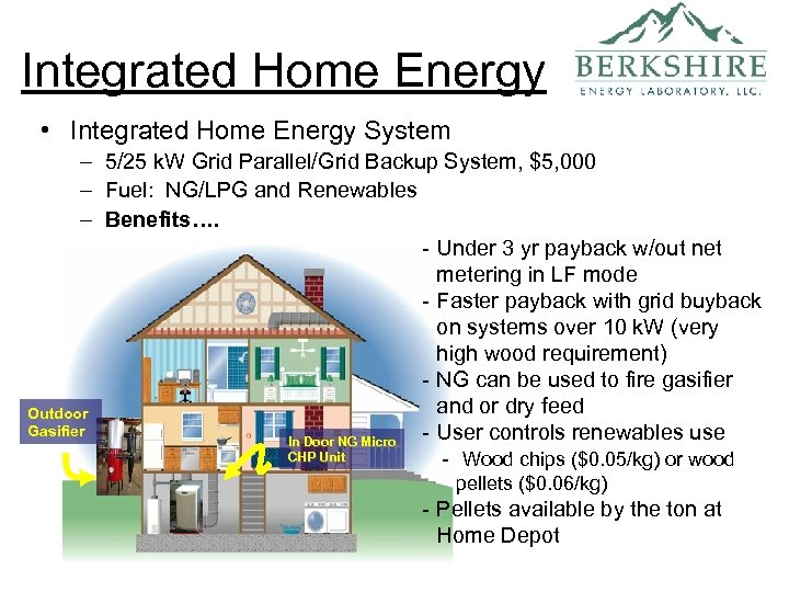 Integrated Home Energy • Integrated Home Energy System – 5/25 k. W Grid Parallel/Grid