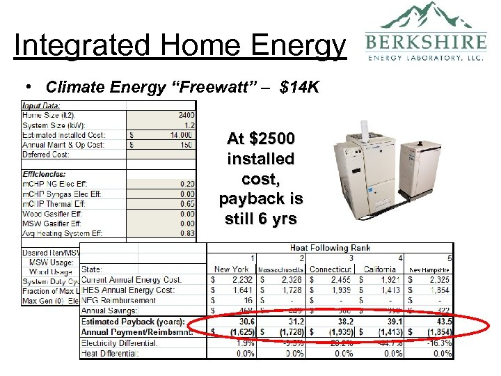 """Integrated Home Energy • Climate Energy """"Freewatt"""" – $14 K At $2500 installed cost,"""
