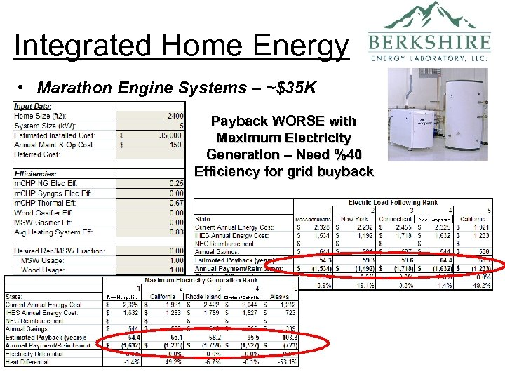 Integrated Home Energy • Marathon Engine Systems – ~$35 K Payback WORSE with Maximum