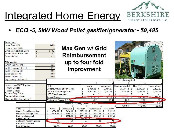 Integrated Home Energy • ECO -5, 5 k. W Wood Pellet gasifier/generator - $9,