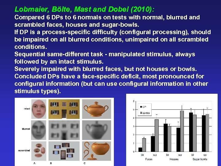 Lobmaier, Bölte, Mast and Dobel (2010): (2010) Compared 6 DPs to 6 normals on