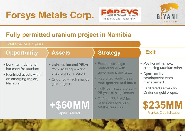 Forsys Metals Corp. Fully permitted uranium project in Namibia Total timeline = 5 years