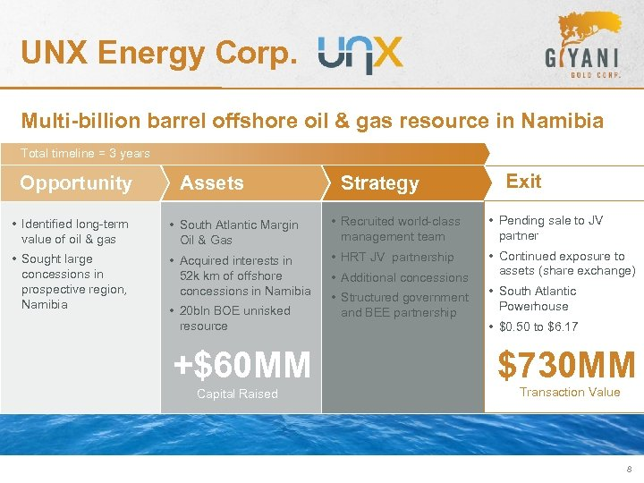 UNX Energy Corp. Multi-billion barrel offshore oil & gas resource in Namibia Total timeline