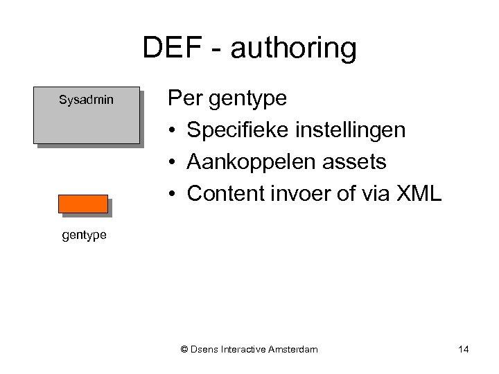 DEF - authoring Sysadmin Per gentype • Specifieke instellingen • Aankoppelen assets • Content